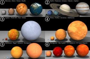 Comparação entre astros.